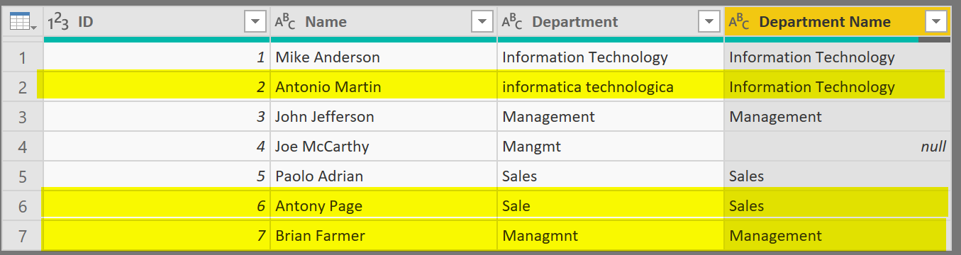 Fuzzy Matching in Power BI and Power Query