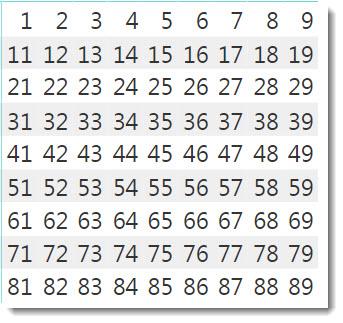 Fun with DAX – Minesweeper   RADACAD