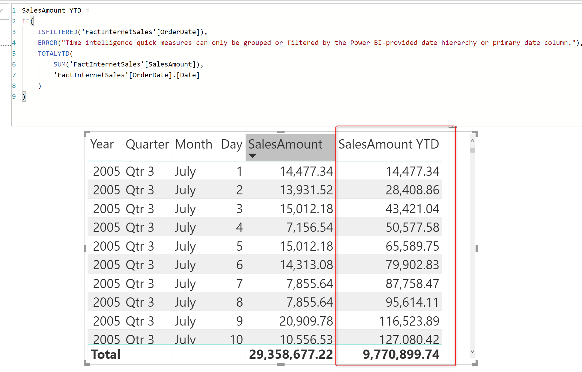 Quick Measures in Power BI: You don't have to write DAX