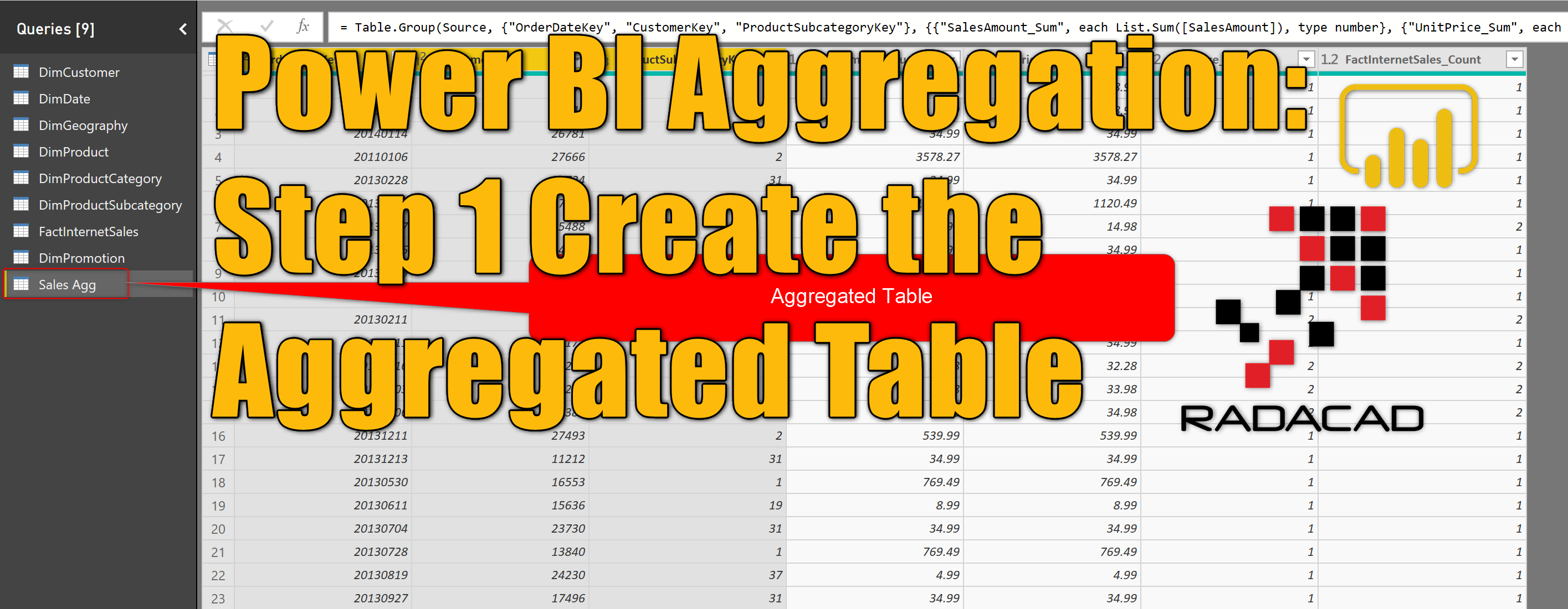 Power BI Aggregation: Step 1 Create the Aggregated Table | RADACAD