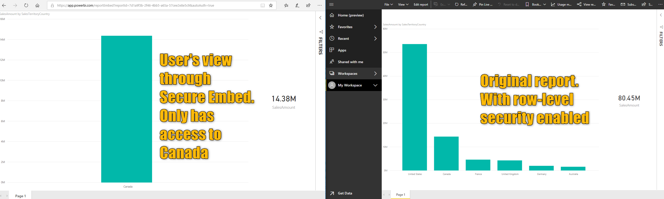 Power BI Sharing Methods Comparison – All in One Review