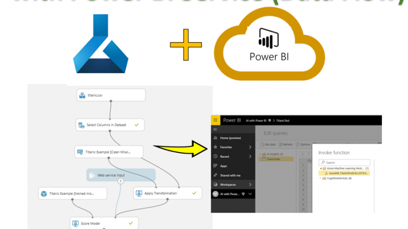 AI in Dataflow, Azure ML Studio Integration with Power BI Services – Part 3