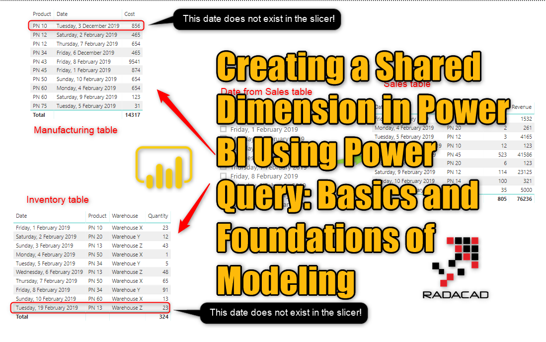 Creating a Shared Dimension in Power BI Using Power Query