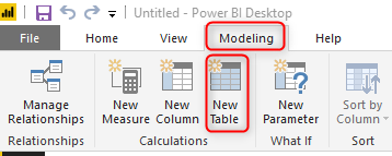 Creating Calendar Table in Power BI using DAX Functions | RADACAD