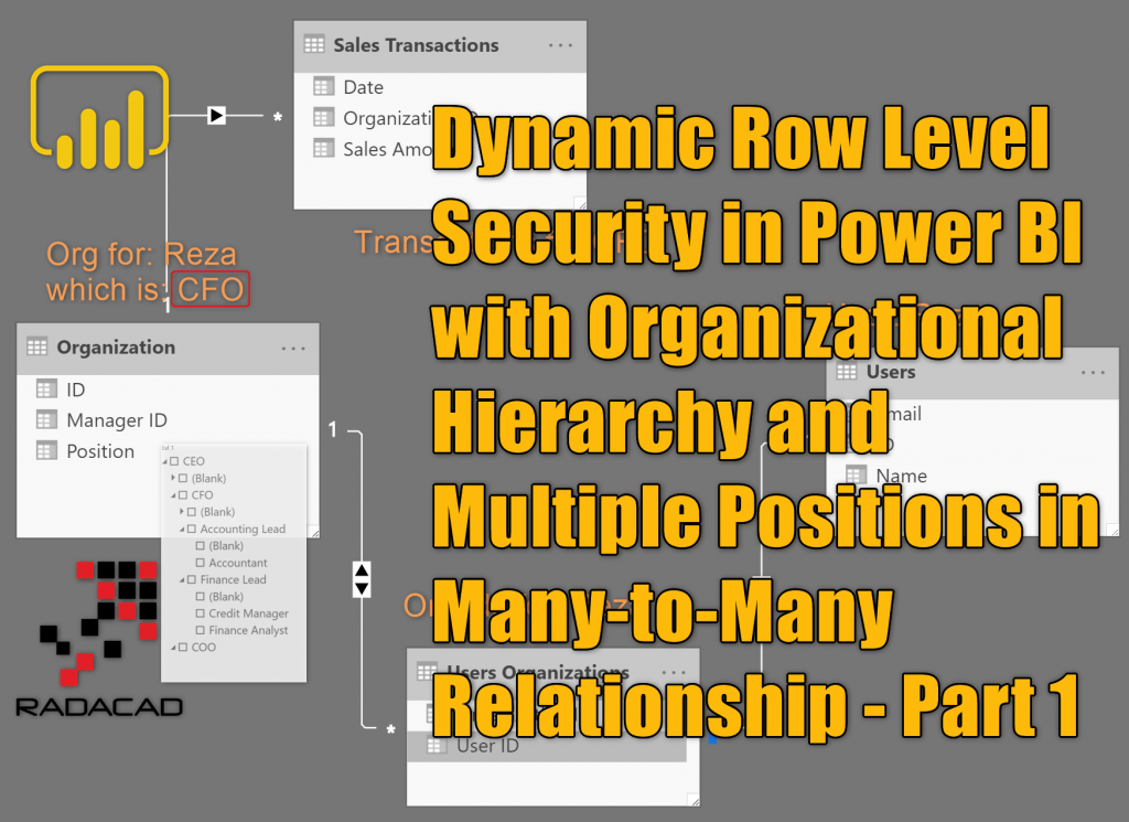 Dynamic Row Level Security in Power BI with Organizational