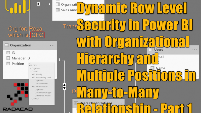 Dynamic Row Level Security in Power BI with Organizational Hierarchy and Multiple Positions in Many-to-Many Relationship – Part 1