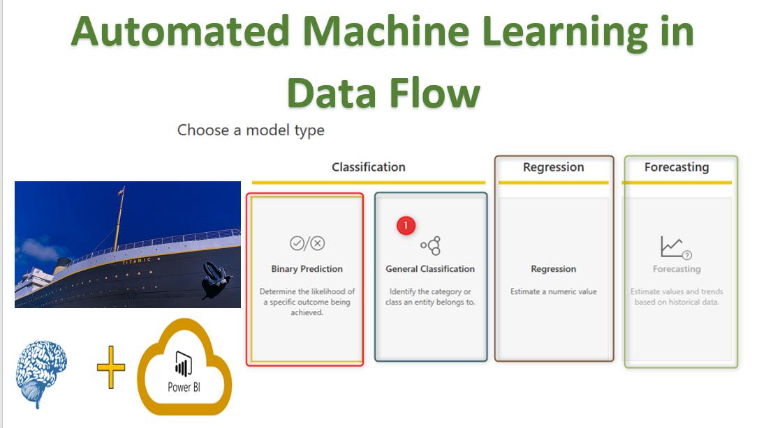 AI in Dataflow, Power BI Service, Auto Azure ML – Part2   RADACAD
