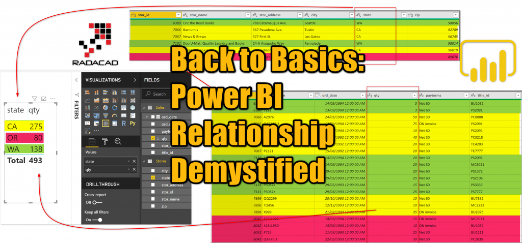 Back to Basics: Power BI Relationship Demystified – RADACAD