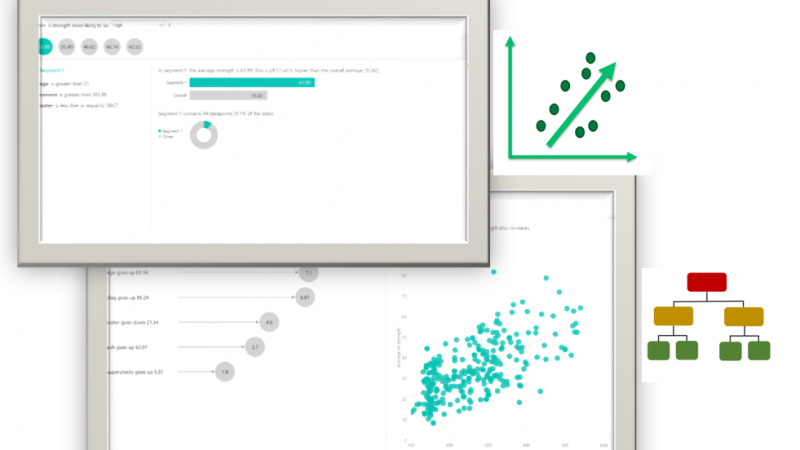 Applied more Analytics on your data with Key Influencer Visualization