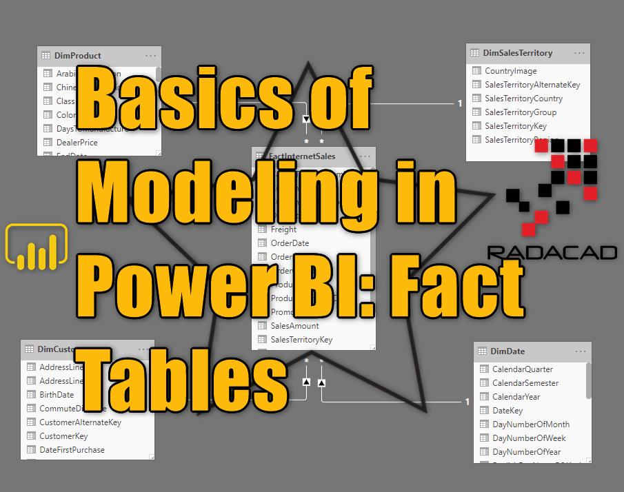 Basics of Modeling in Power BI: Fact Tables – RADACAD