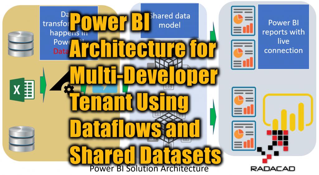 Power BI Architecture for Multi-Developer Tenant Using