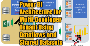 Power BI Architecture for Multi-Developer Tenant Using Dataflows and Shared Datasets