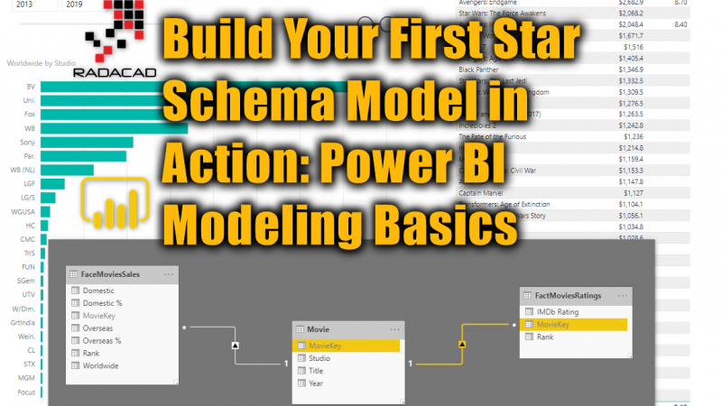 Build Your First Star Schema Model in Action: Power BI Modeling Basics