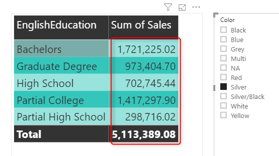 Why my Power BI Matrix or Table Visual is SLOW | RADACAD