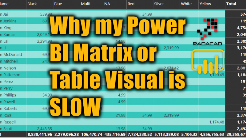Why my Power BI Matrix or Table Visual is SLOW