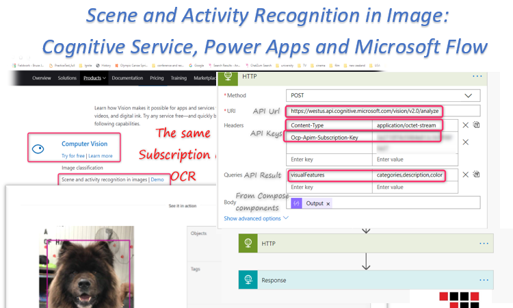 Image and Activity Processing Application with Cognitive Service, Power Apps and Microsoft Flow