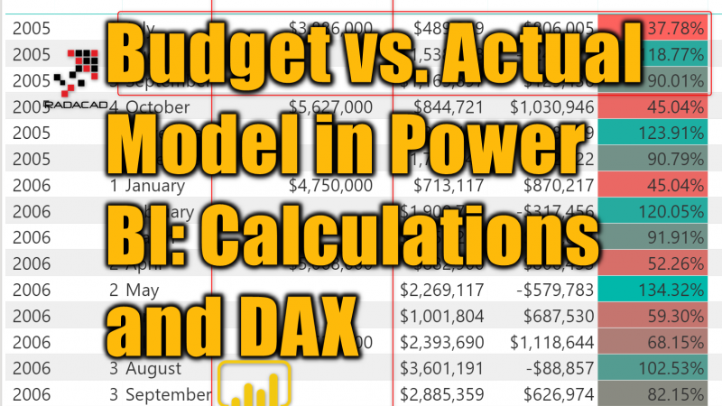 Budget vs. Actual Model in Power BI: Calculations and DAX