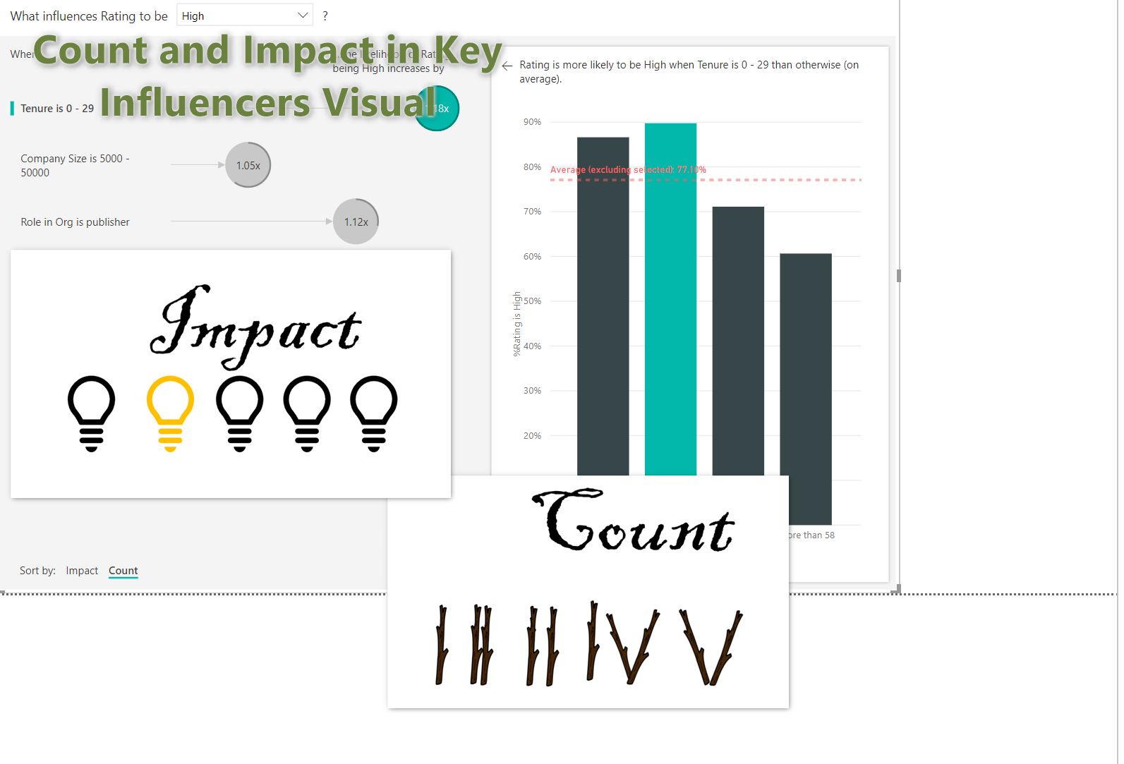 Some of Key Influencers Visual Features – RADACAD
